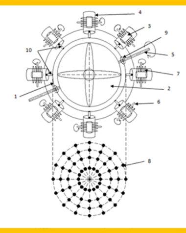 DYNAMO-ELECTRIC DEVICE